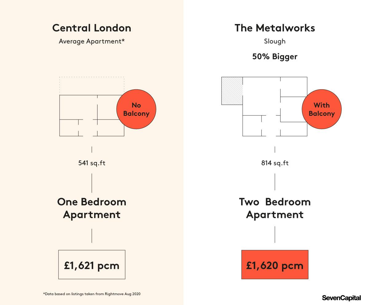Metalworks vs London